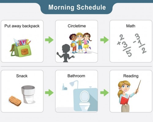 Using a visual schedule